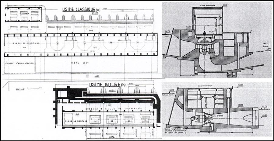 Fig. 11 : Comparaison des usines équipées de groupes verticaux (en haut) et de groupes bulbes (en bas). Sources: Cazenave P. (1967)[4] et Rhône Alpes Méditerranée[5]