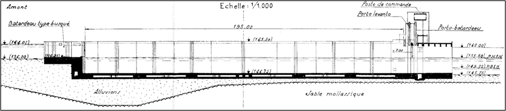 Fig. 18 : Coupe longitudinale de l'écluse. Source : CNR