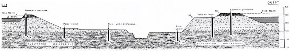 Fig. 5 : Fouille du chantier écluse-déchargeur-usine. Source: Cazenave P. (1967). L'usine hydroélectrique de Pierre-Bénite, in revue Travaux, octobre 1967.