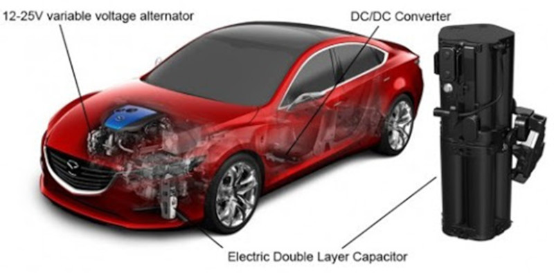 car supercapacitator - vehicle supercapacitator scheme