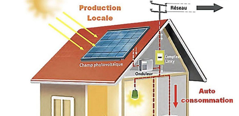 Modèle économique de l'autoconsommation photovoltaïque