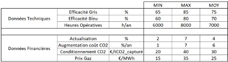 plage variation hydrogène bleu gris