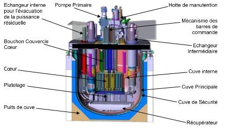 réacteur Astrid 600 vapeur