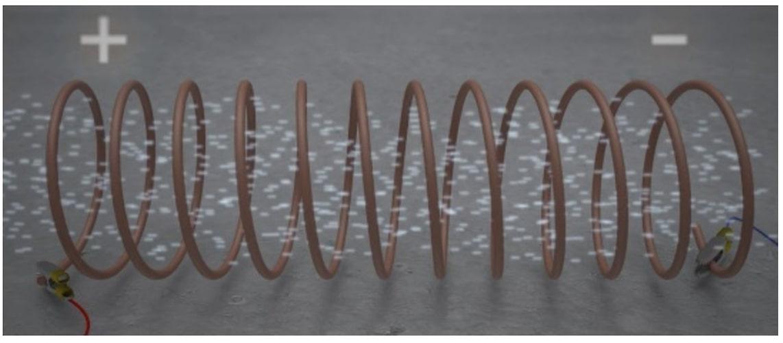 confinement particules solenoide cylindrique