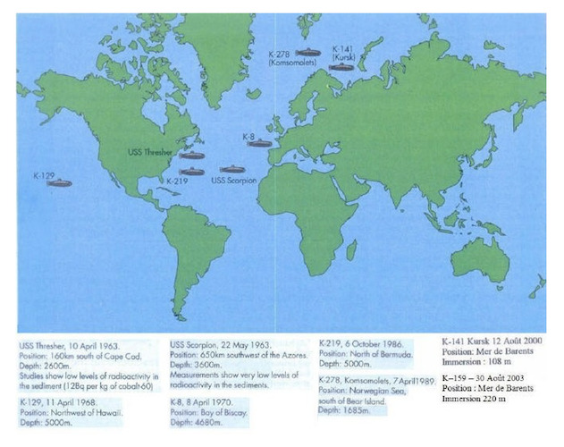 sous marins perdus propulsion nucleaire